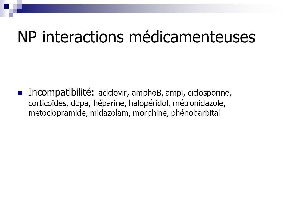 NP interactions médicamenteuses