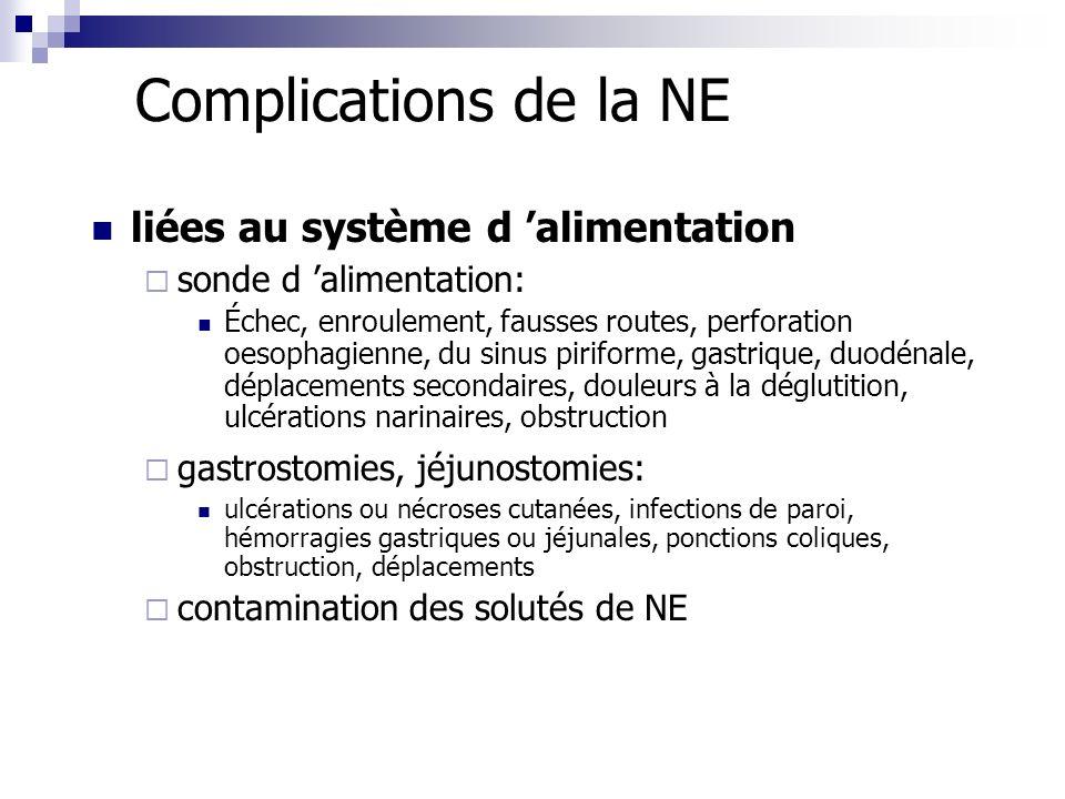 Complications de la NE liées au système d 'alimentation