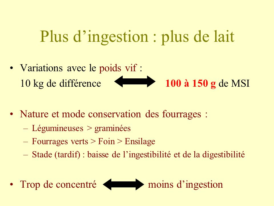Plus d'ingestion : plus de lait