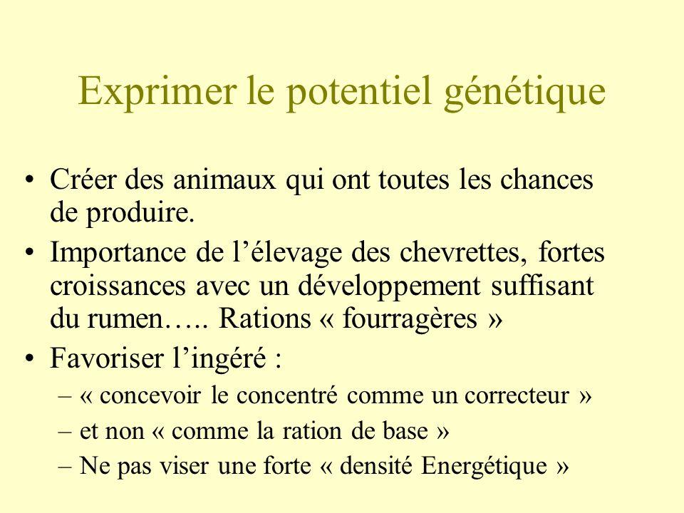 Exprimer le potentiel génétique