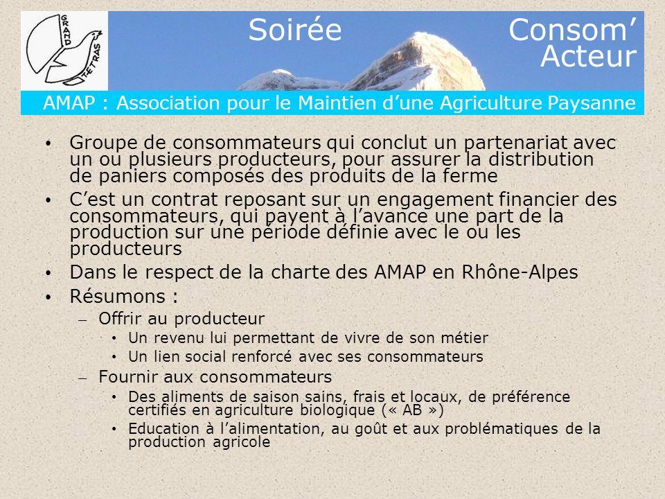 AMAP : Association pour le Maintien d'une Agriculture Paysanne