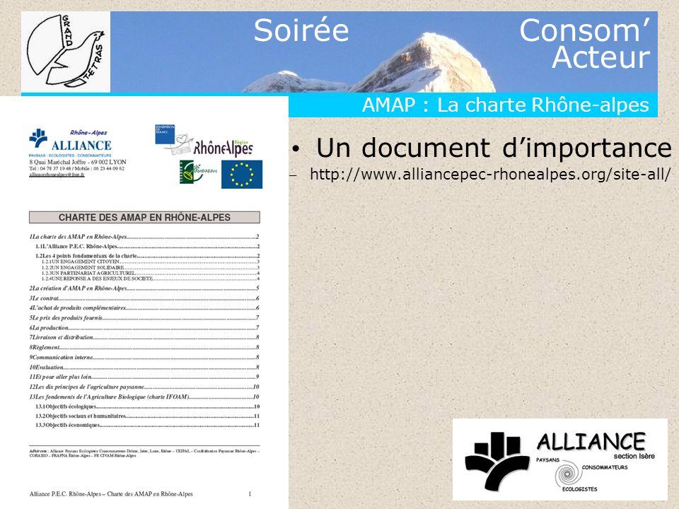 AMAP : La charte Rhône-alpes