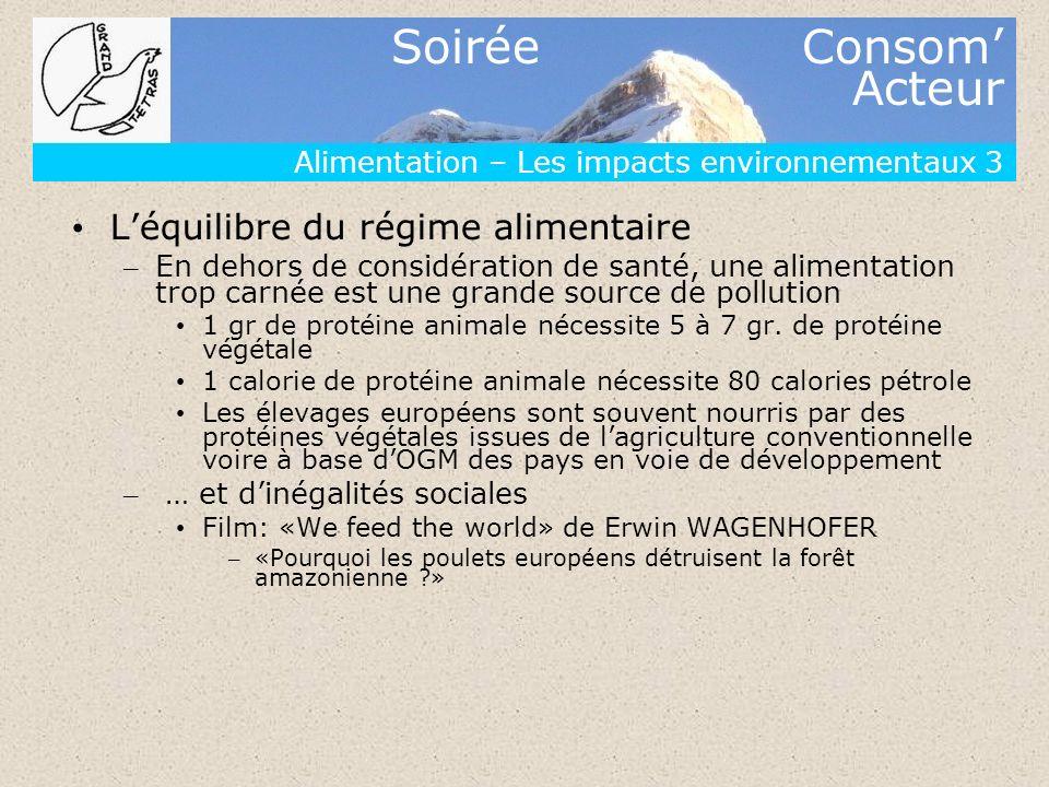 Alimentation – Les impacts environnementaux 3