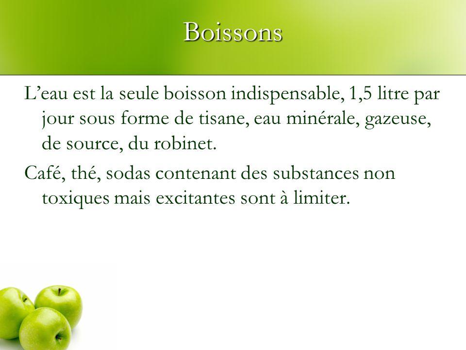 Boissons L'eau est la seule boisson indispensable, 1,5 litre par jour sous forme de tisane, eau minérale, gazeuse, de source, du robinet.