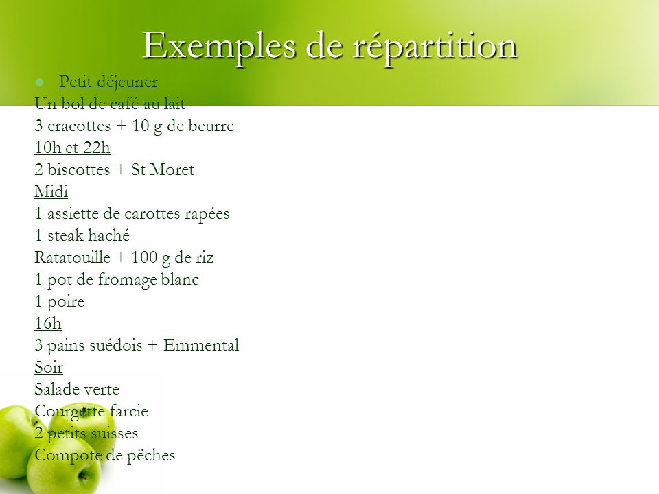 Exemples de répartition