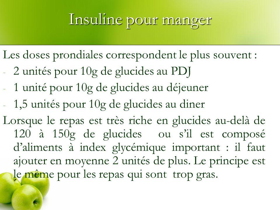 Insuline pour manger Les doses prondiales correspondent le plus souvent : 2 unités pour 10g de glucides au PDJ.