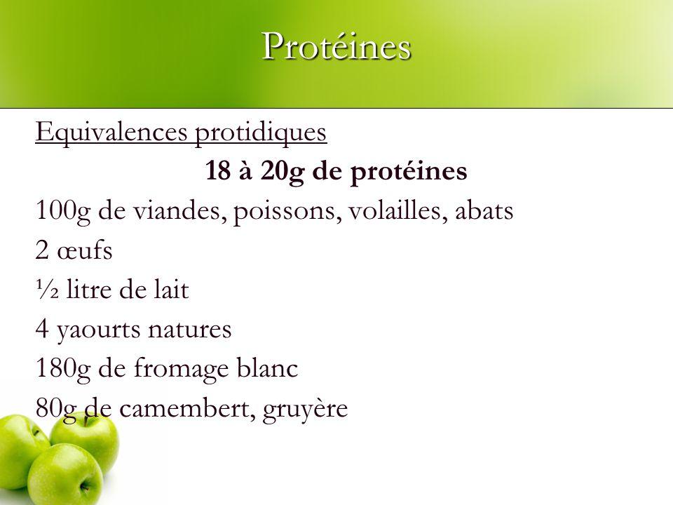 Protéines Equivalences protidiques 18 à 20g de protéines