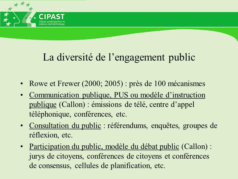 La diversité de l'engagement public
