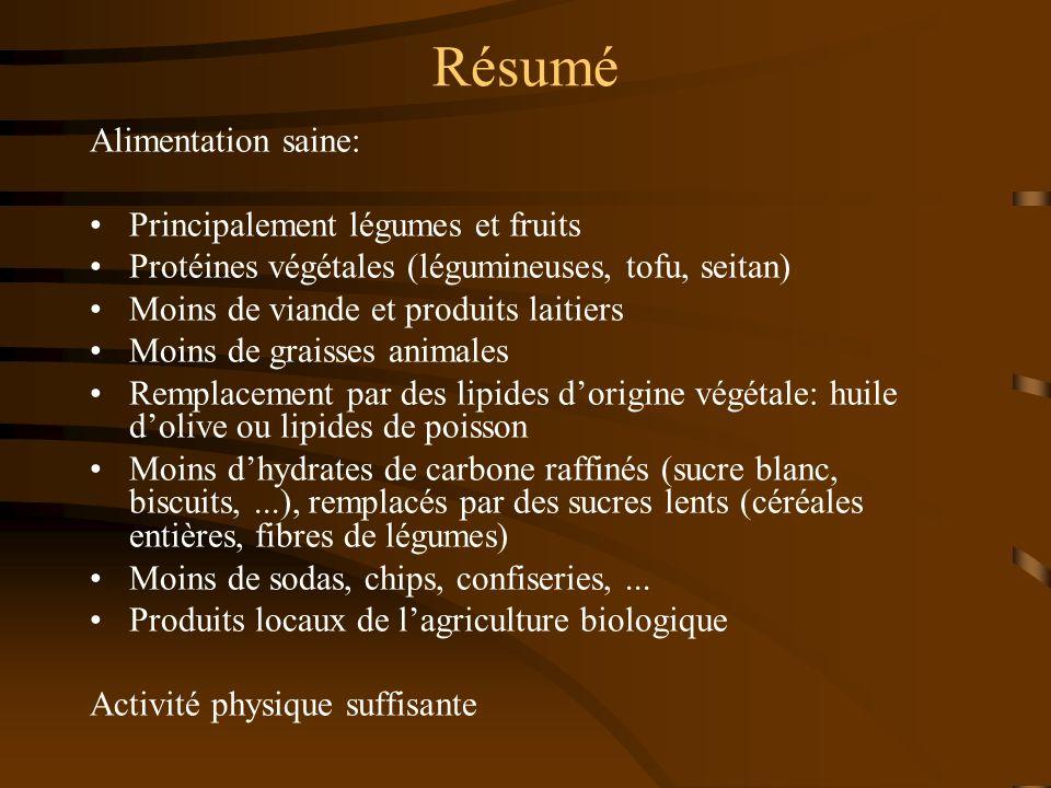 Résumé Alimentation saine: Principalement légumes et fruits