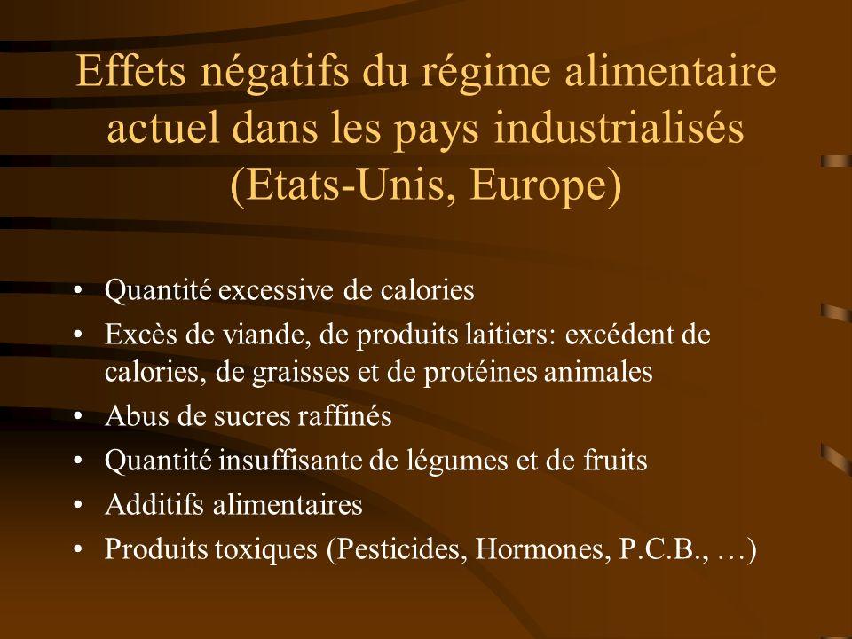 Effets négatifs du régime alimentaire actuel dans les pays industrialisés (Etats-Unis, Europe)