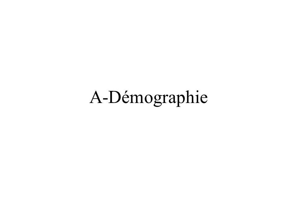 A-Démographie