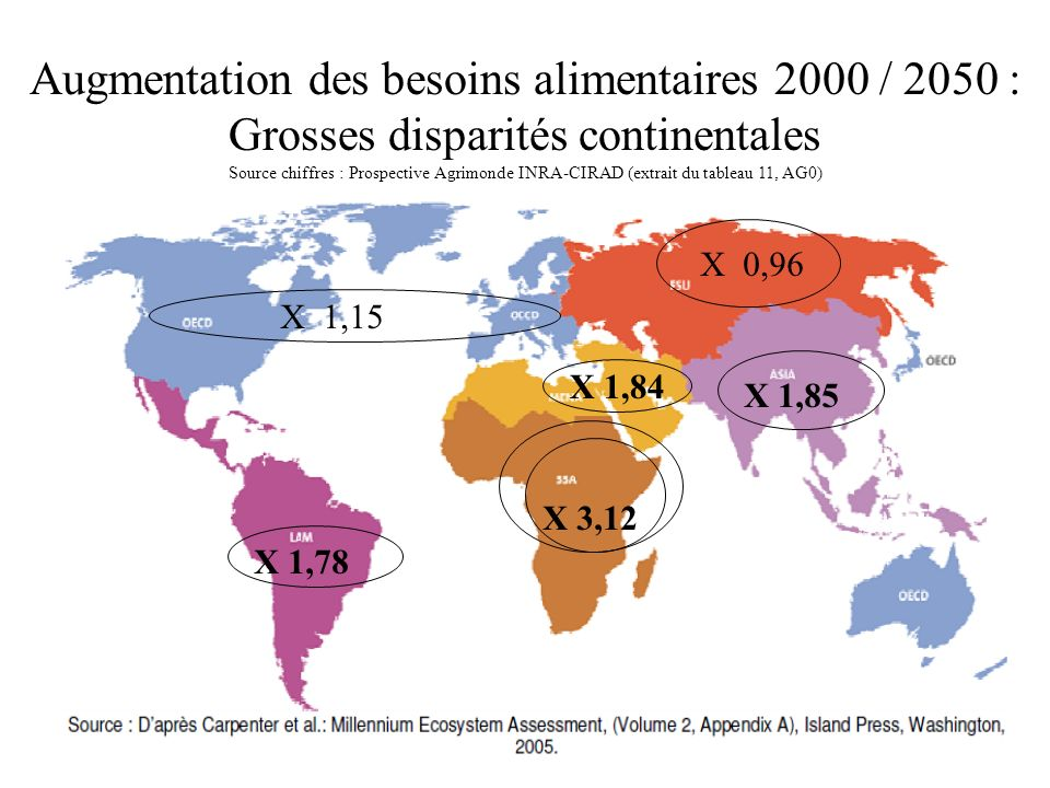 Augmentation des besoins alimentaires 2000 / 2050 :