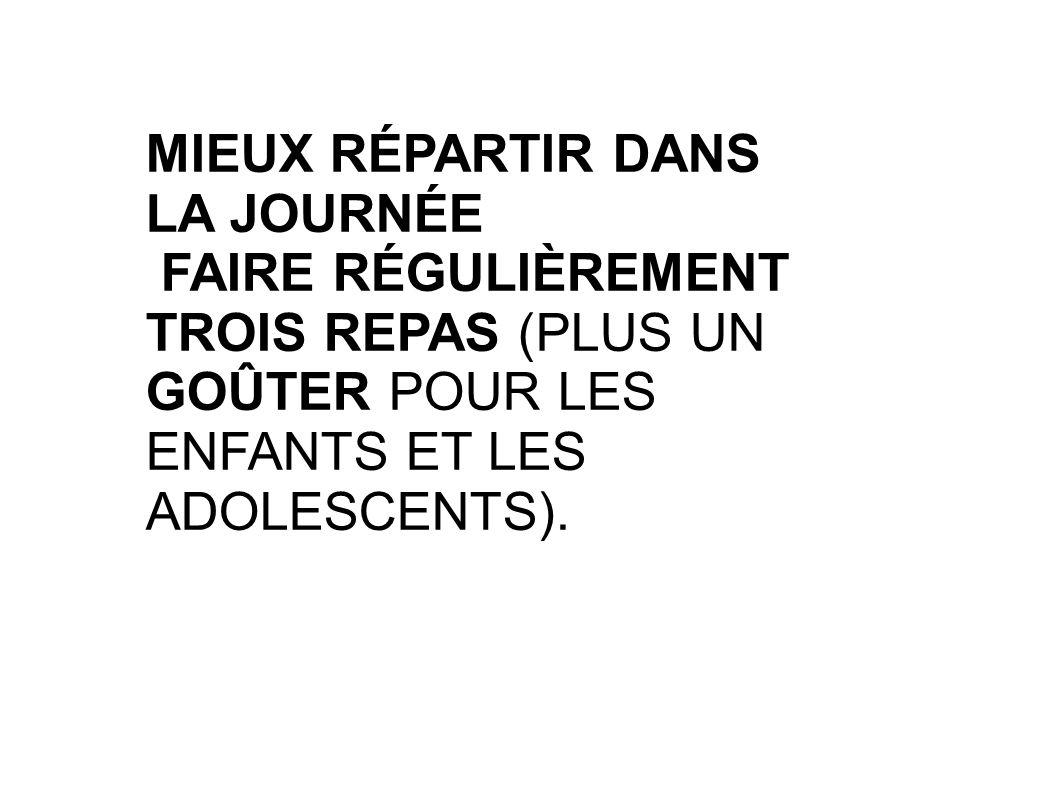 MIEUX RÉPARTIR DANS LA JOURNÉE