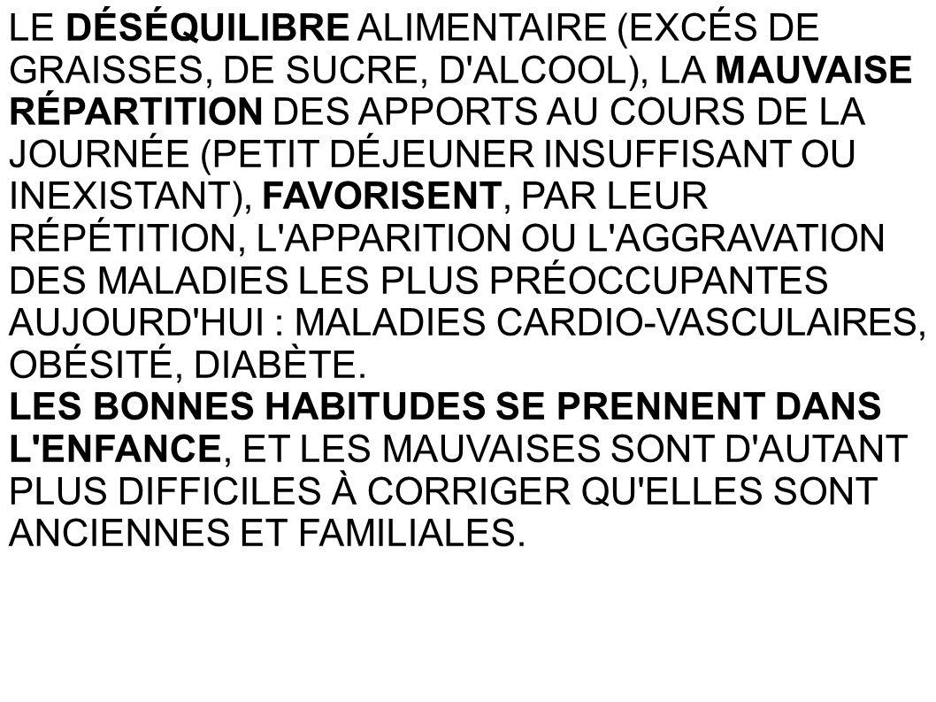 LE DÉSÉQUILIBRE ALIMENTAIRE (EXCÉS DE GRAISSES, DE SUCRE, D ALCOOL), LA MAUVAISE RÉPARTITION DES APPORTS AU COURS DE LA JOURNÉE (PETIT DÉJEUNER INSUFFISANT OU INEXISTANT), FAVORISENT, PAR LEUR RÉPÉTITION, L APPARITION OU L AGGRAVATION DES MALADIES LES PLUS PRÉOCCUPANTES AUJOURD HUI : MALADIES CARDIO-VASCULAIRES, OBÉSITÉ, DIABÈTE.