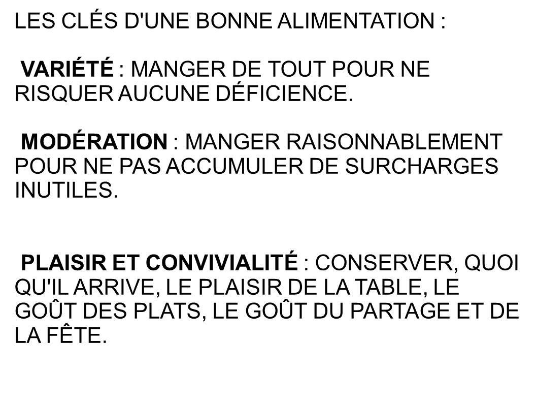 LES CLÉS D UNE BONNE ALIMENTATION :