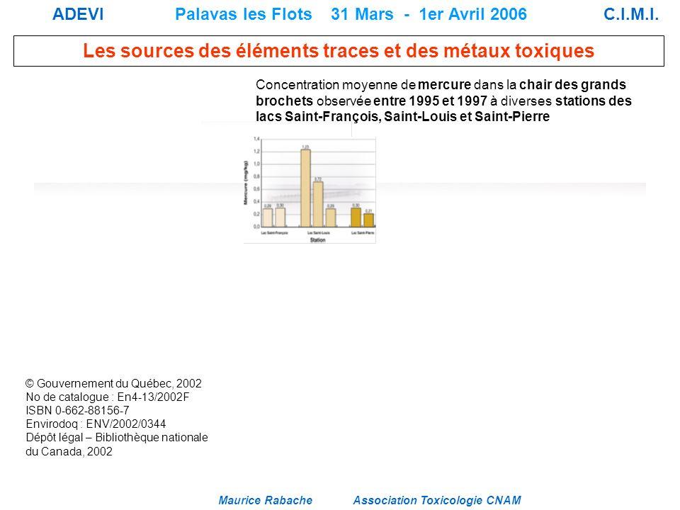 Concentration moyenne de mercure dans la chair des grands brochets observée entre 1995 et 1997 à diverses stations des lacs Saint-François, Saint-Louis et Saint-Pierre