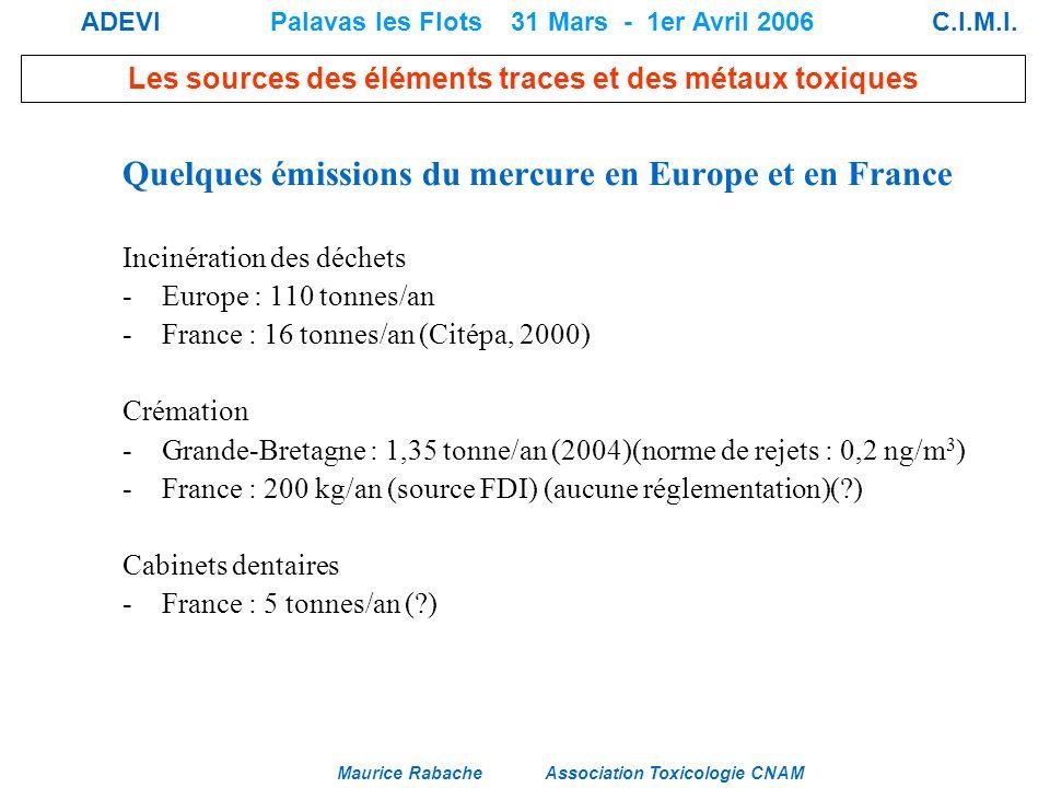 Quelques émissions du mercure en Europe et en France