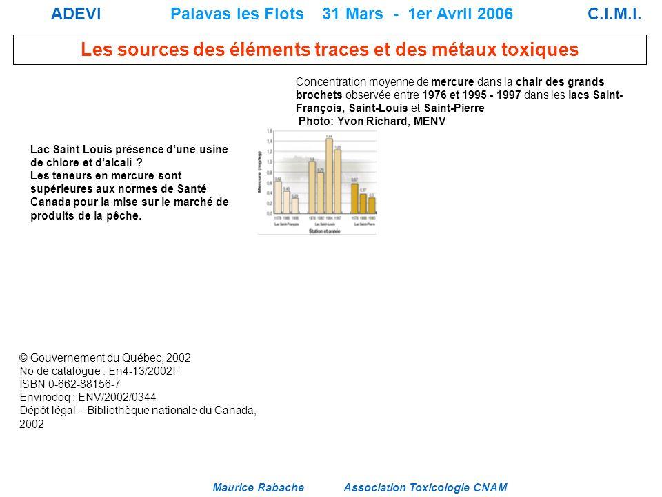 Concentration moyenne de mercure dans la chair des grands brochets observée entre 1976 et 1995 - 1997 dans les lacs Saint-François, Saint-Louis et Saint-Pierre