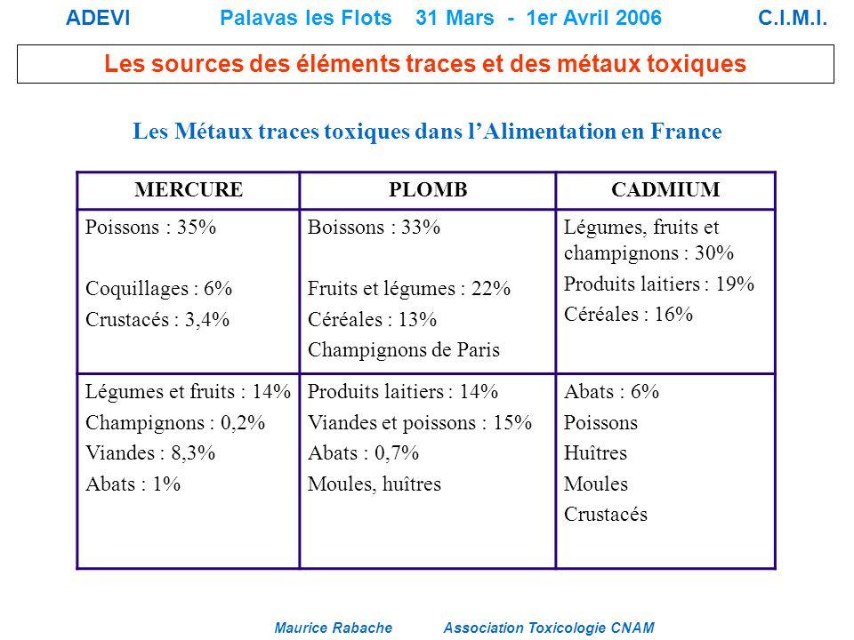 Les Métaux traces toxiques dans l'Alimentation en France