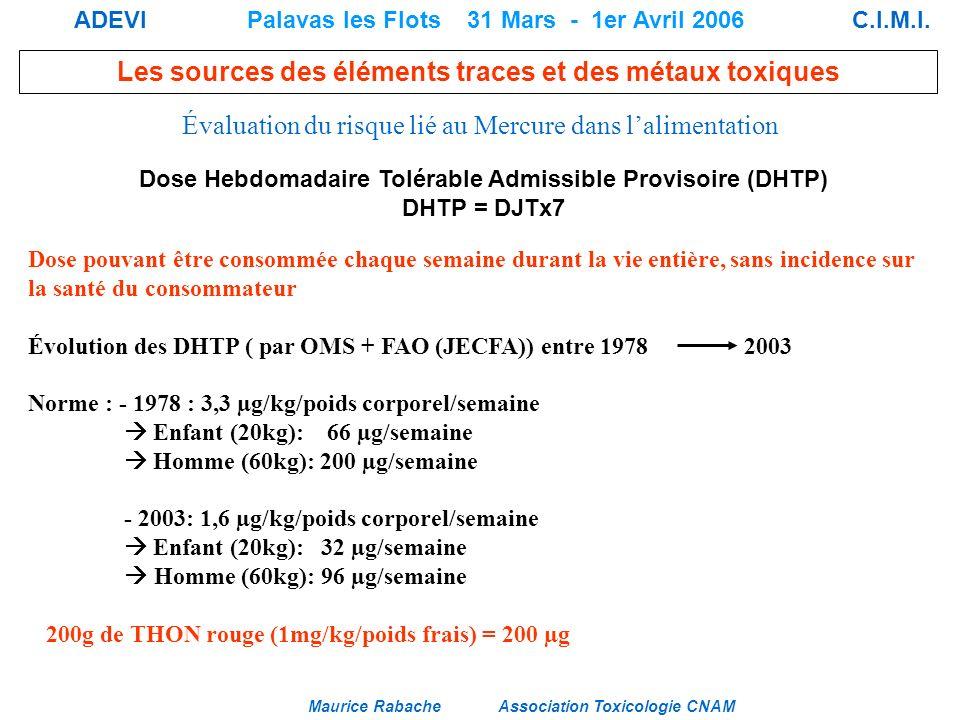 Dose Hebdomadaire Tolérable Admissible Provisoire (DHTP)