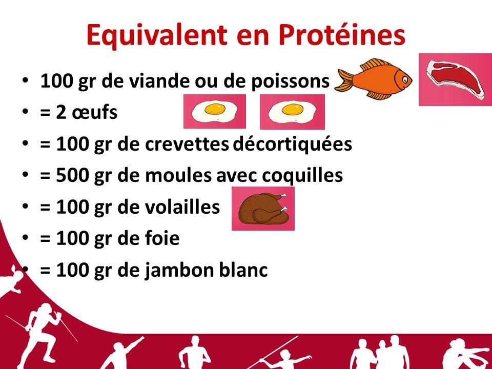 Equivalent en Protéines