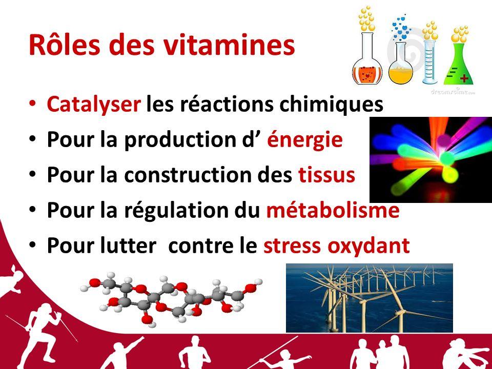 Rôles des vitamines Catalyser les réactions chimiques