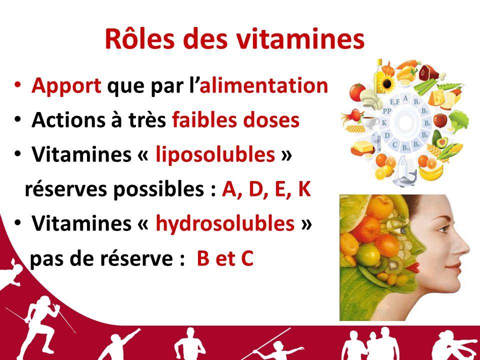 Rôles des vitamines Apport que par l'alimentation