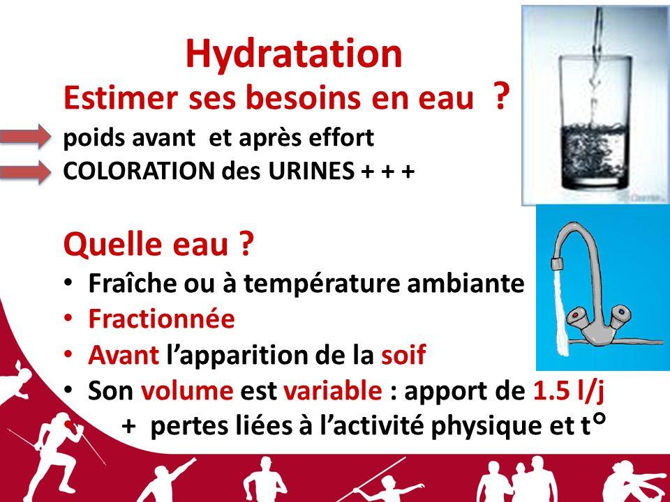 Hydratation Estimer ses besoins en eau Quelle eau