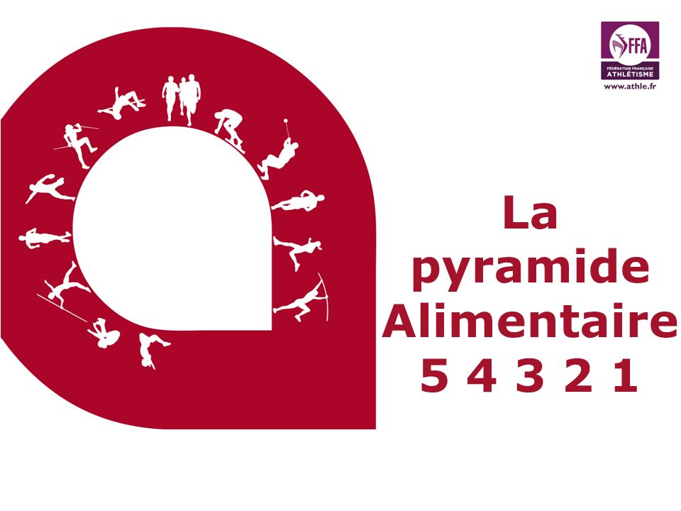 La pyramide Alimentaire 5 4 3 2 1