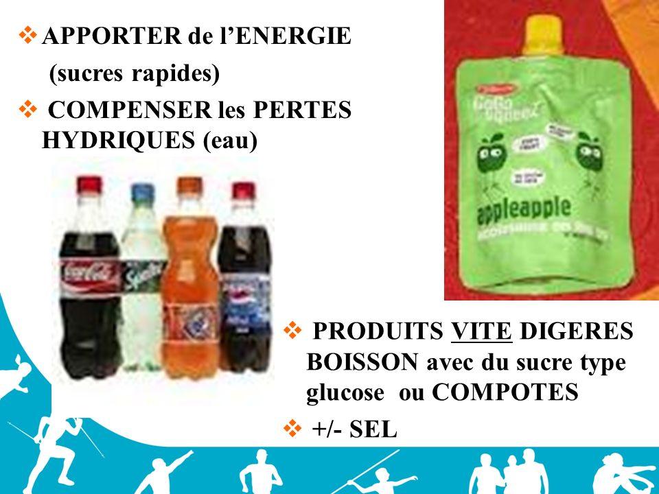 APPORTER de l'ENERGIE (sucres rapides) COMPENSER les PERTES HYDRIQUES (eau) PRODUITS VITE DIGERES BOISSON avec du sucre type glucose ou COMPOTES.