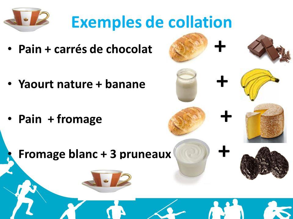 Exemples de collation Pain + carrés de chocolat +