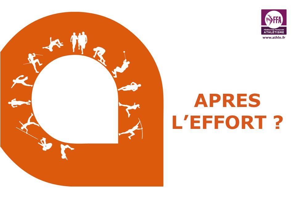 APRES L'EFFORT