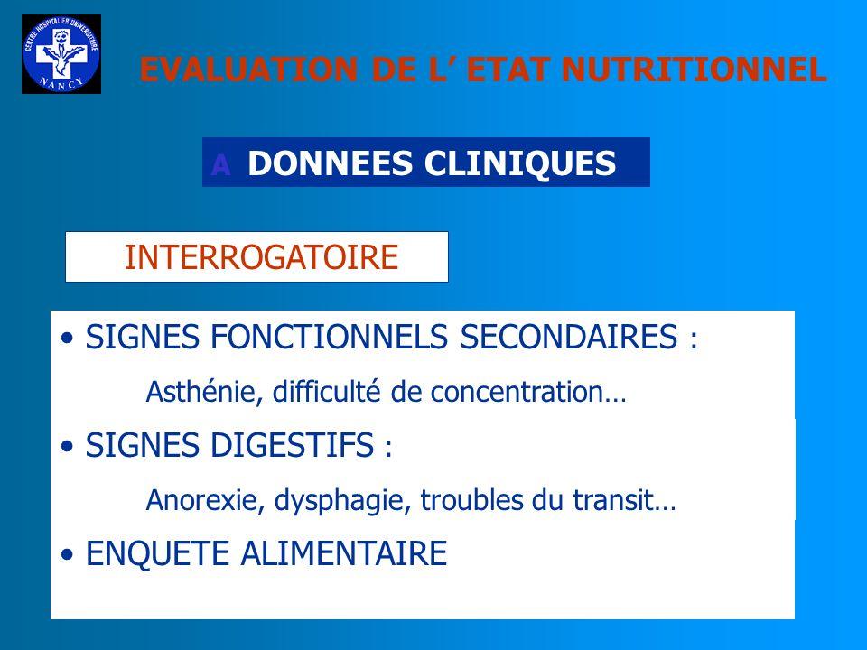 EVALUATION DE L' ETAT NUTRITIONNEL