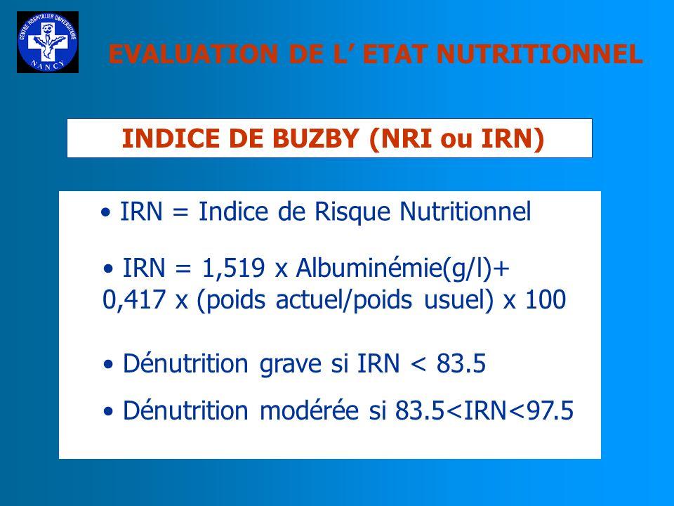 INDICE DE BUZBY (NRI ou IRN)