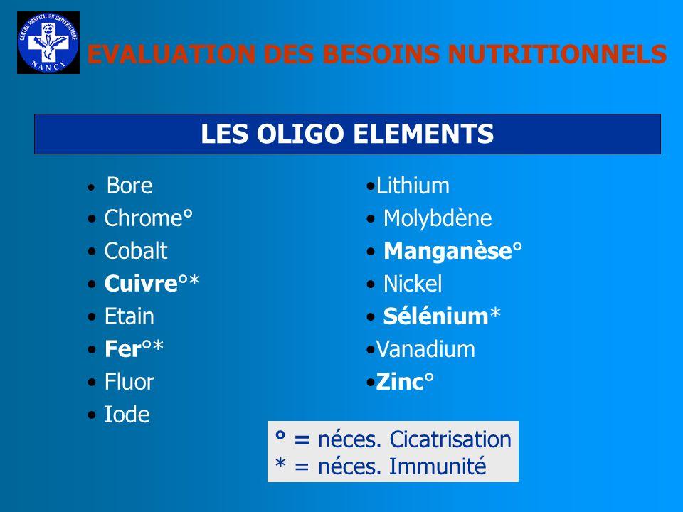 LES OLIGO ELEMENTS EVALUATION DES BESOINS NUTRITIONNELS Lithium