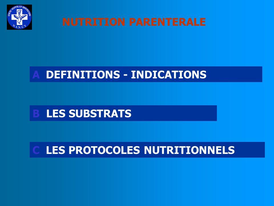 NUTRITION PARENTERALE