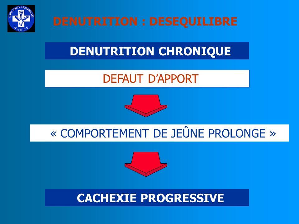 DENUTRITION CHRONIQUE