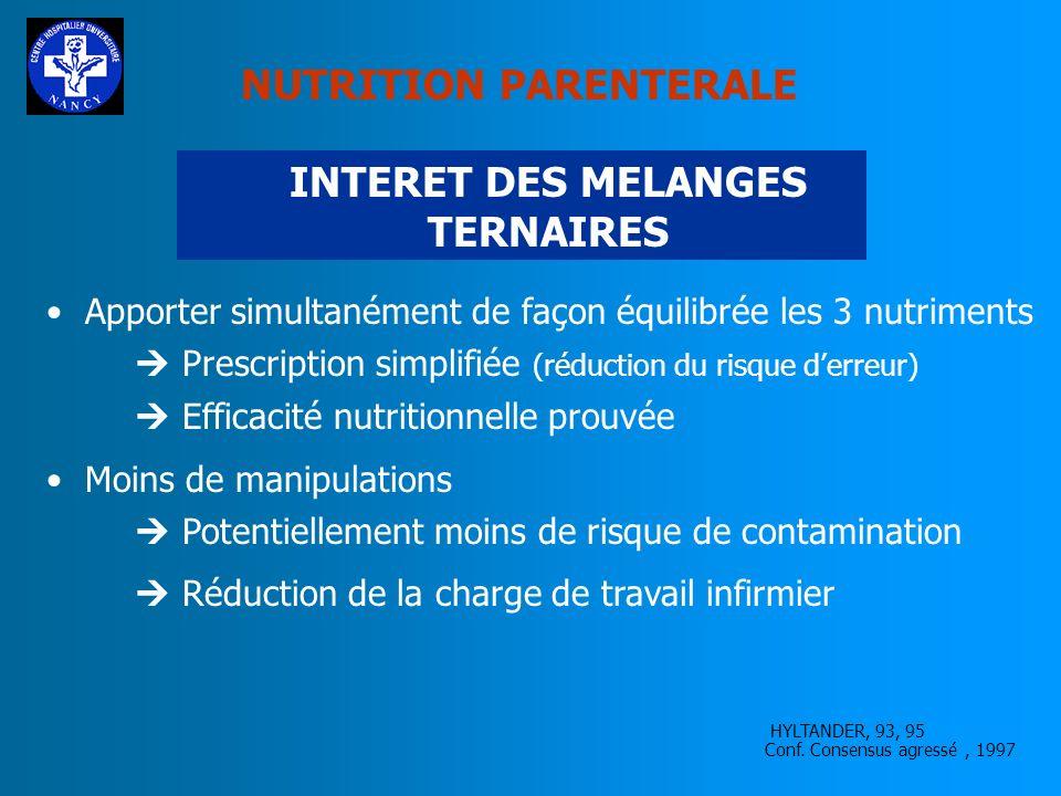 INTERET DES MELANGES TERNAIRES