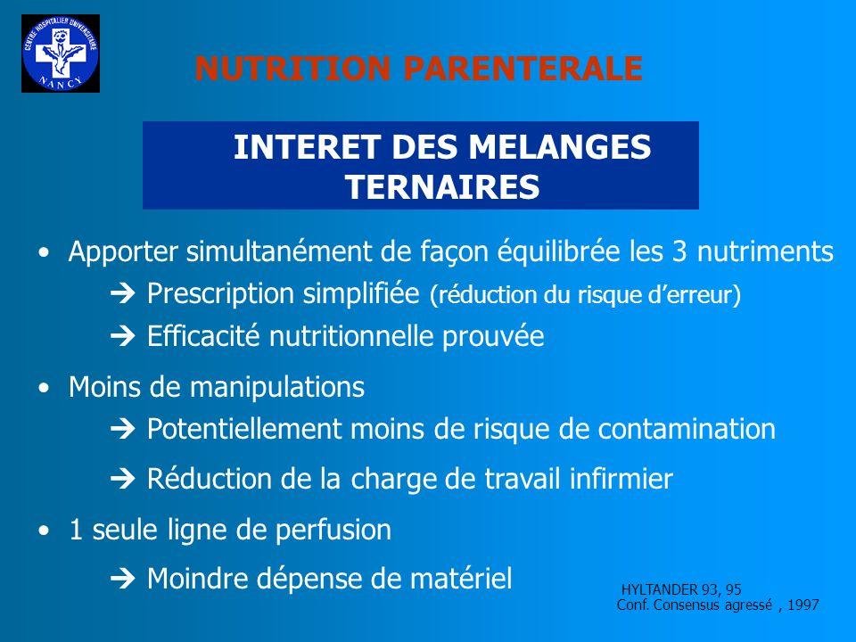 nutrition parenterale des d u2019anesth u00e9sie