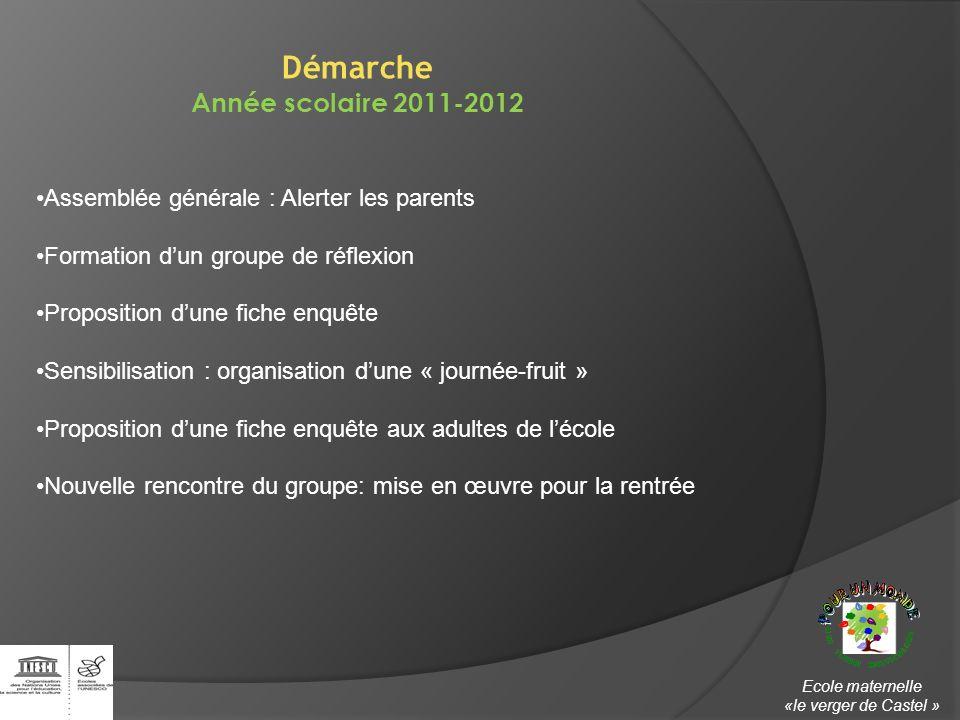 Démarche Année scolaire 2011-2012