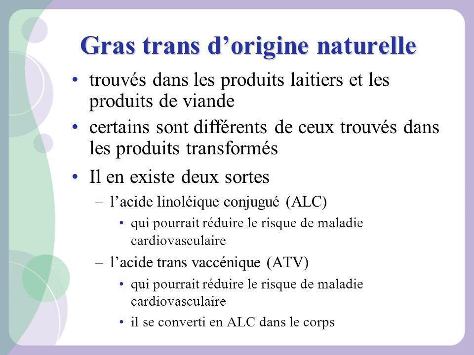 Gras trans d'origine naturelle