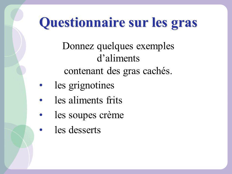 Questionnaire sur les gras