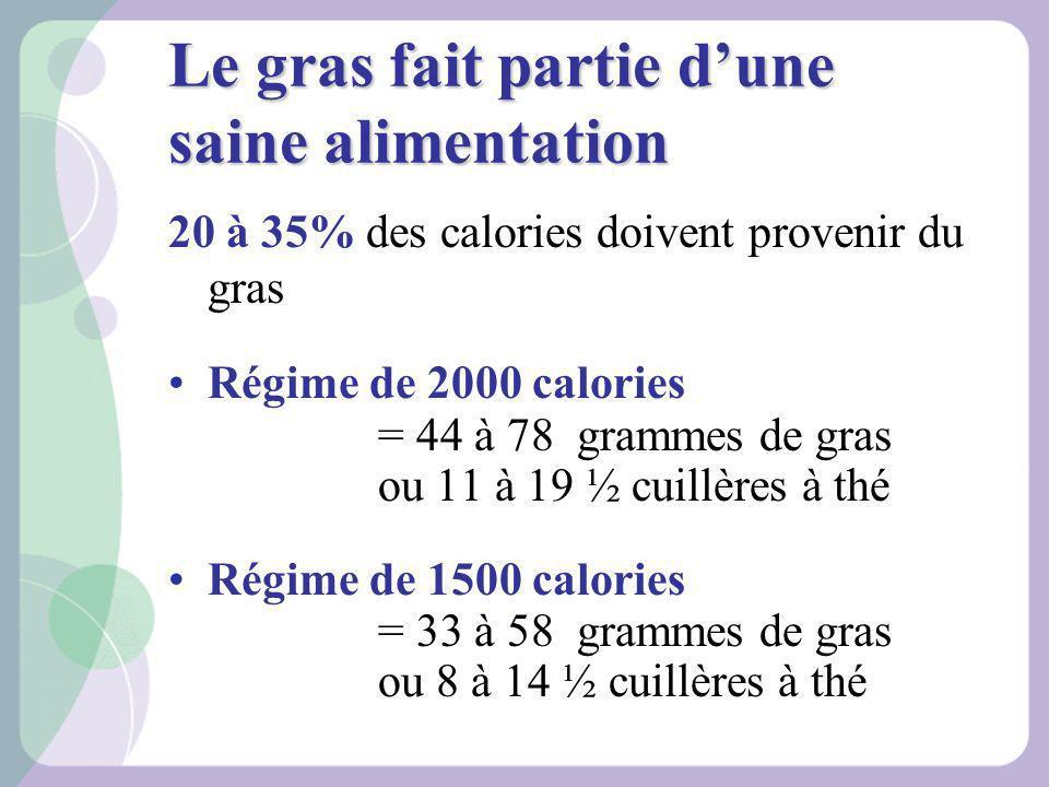 Le gras fait partie d'une saine alimentation