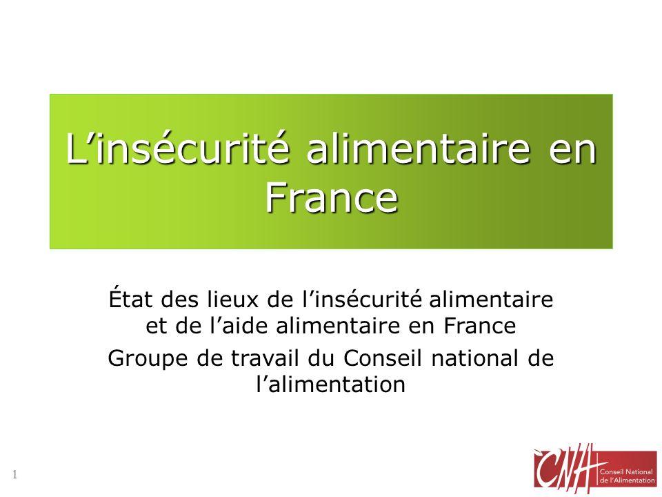 L'insécurité alimentaire en France