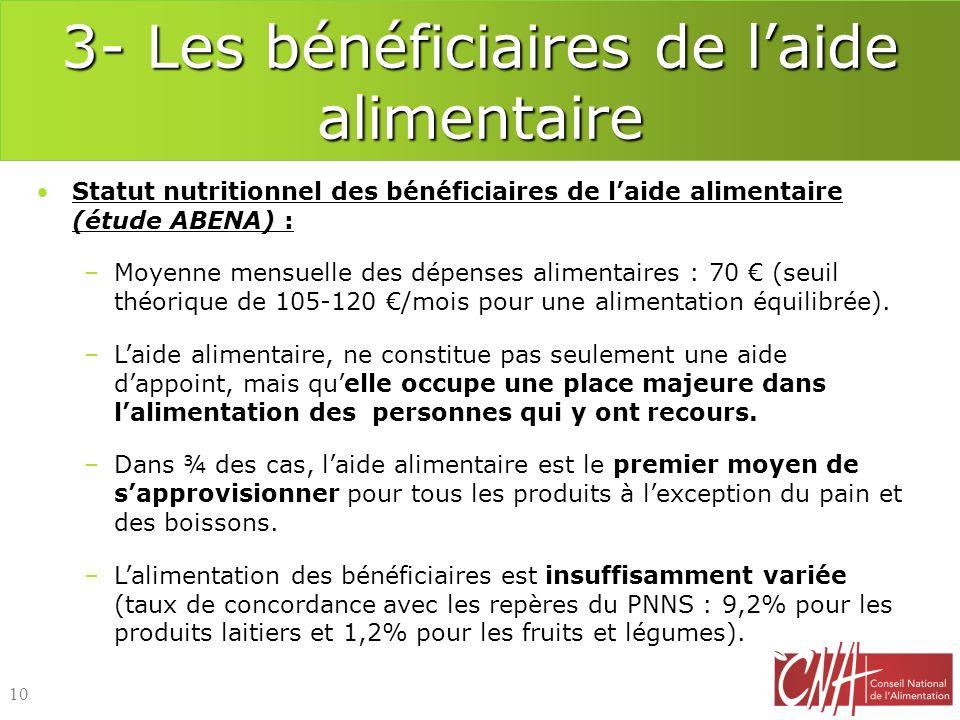 3- Les bénéficiaires de l'aide alimentaire