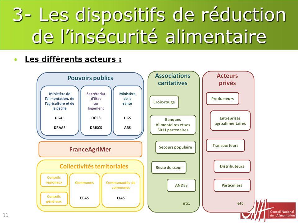 3- Les dispositifs de réduction de l'insécurité alimentaire