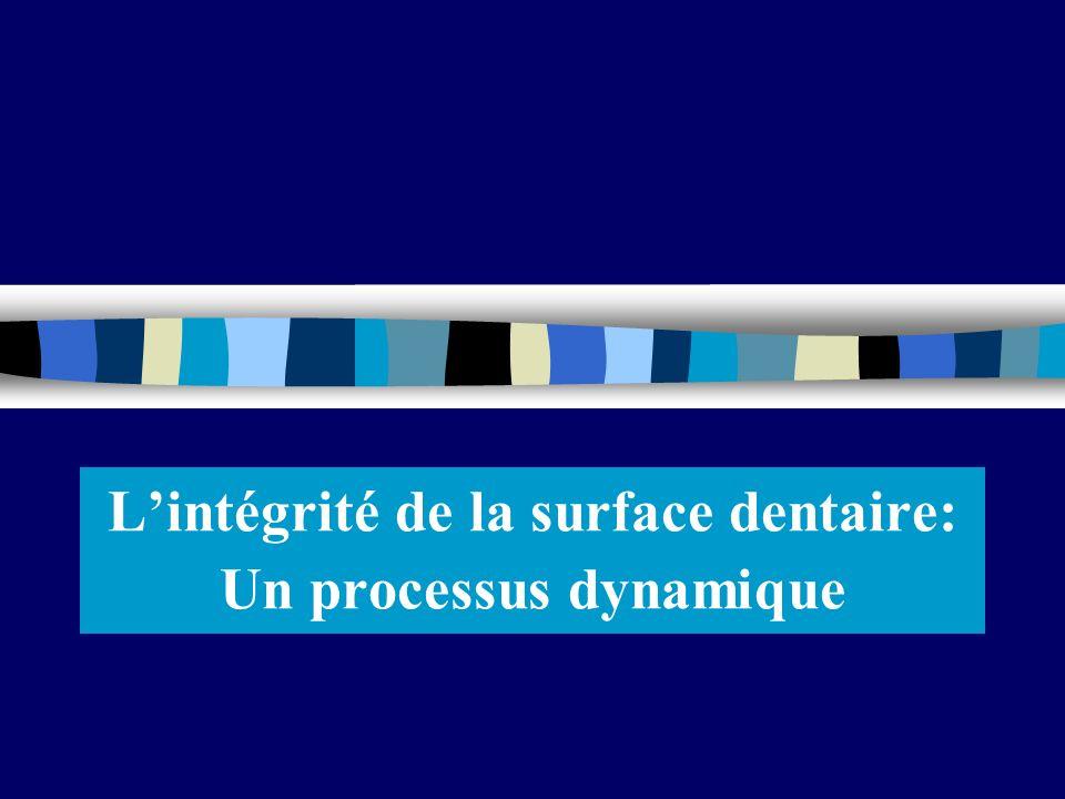 L'intégrité de la surface dentaire: Un processus dynamique