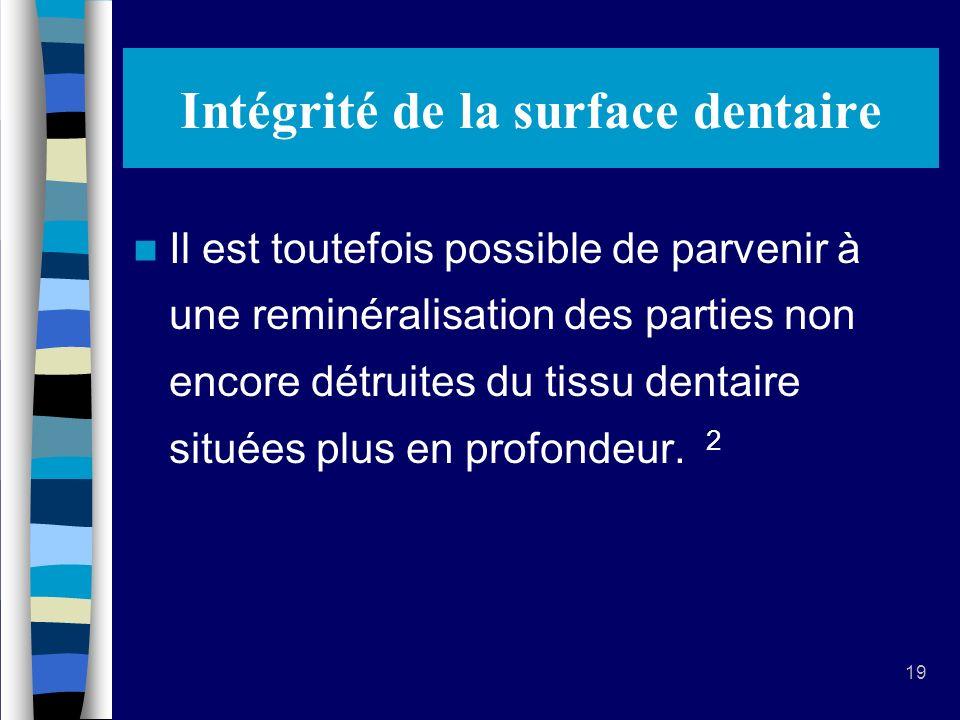 Intégrité de la surface dentaire