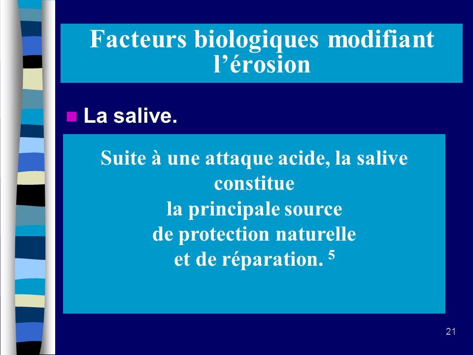Facteurs biologiques modifiant l'érosion