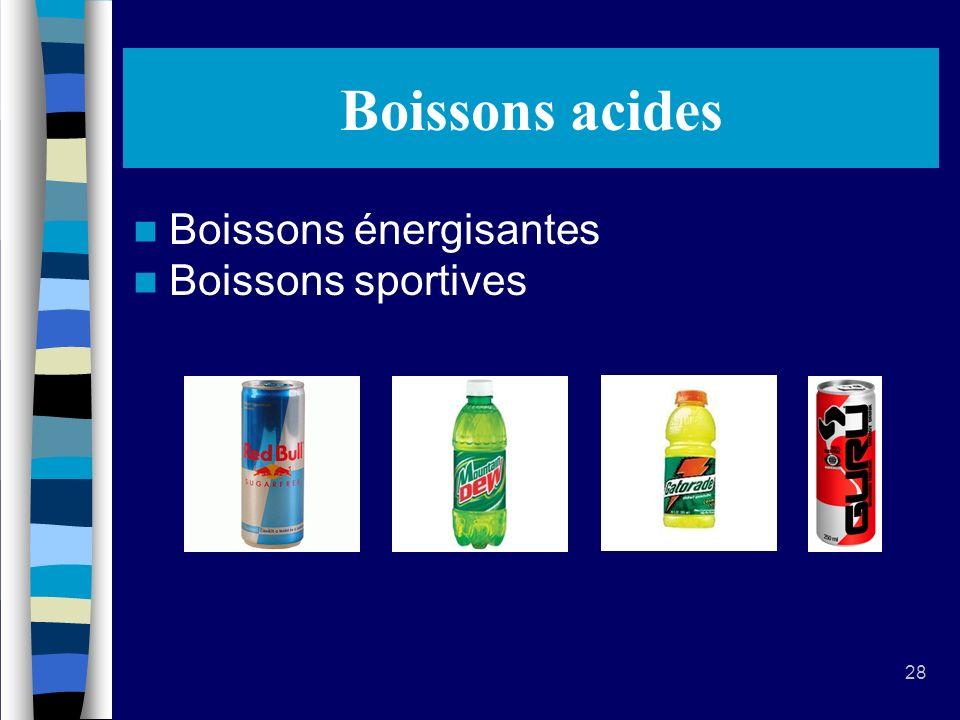 Boissons acides Boissons énergisantes Boissons sportives